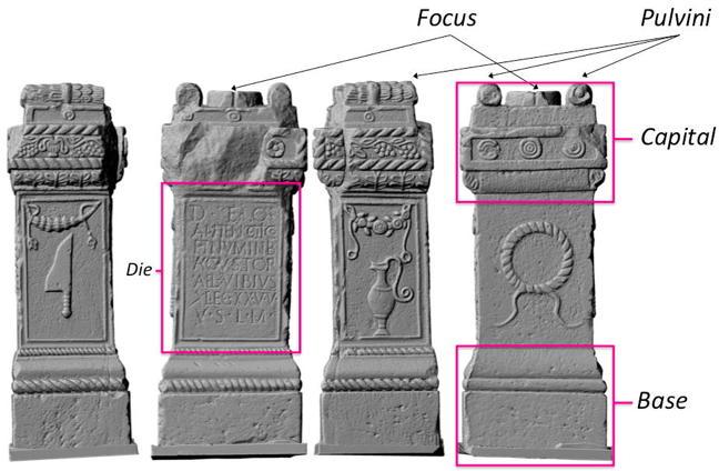 The anatomy of an altar